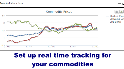 Load commodities to Navigator